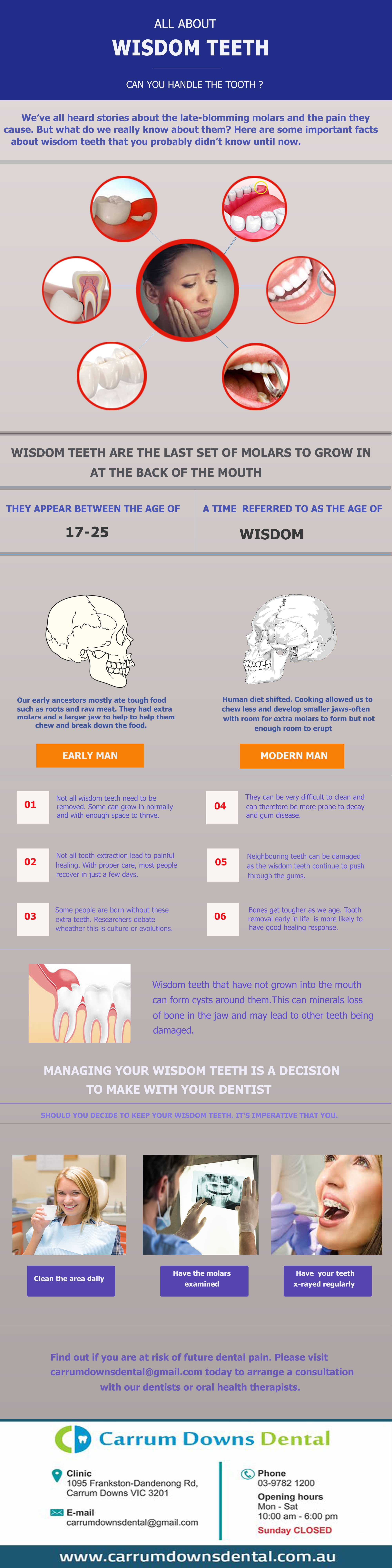 Facts To Know About Wisdom Teeth | Carrum Downs Dentist