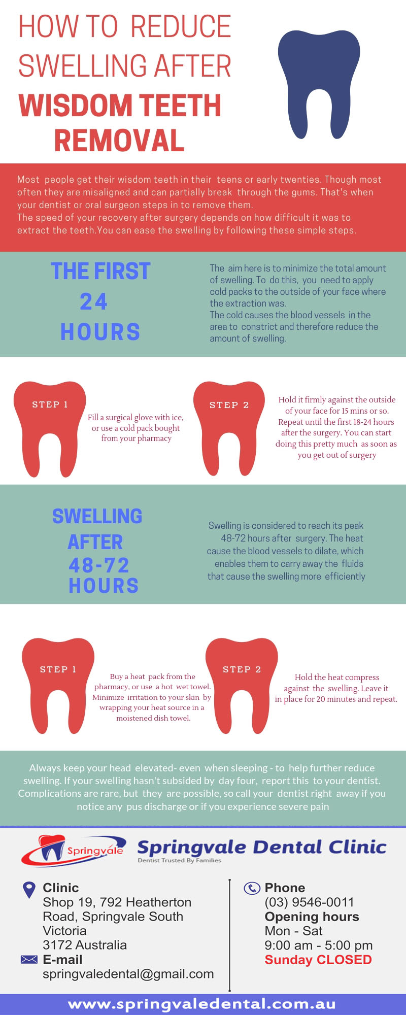 Reduce Swelling After Wisdom Teeth Removal | Oral Care